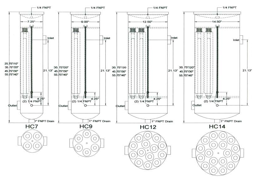 Cartridge Filter Housing American Melt Blown Amp Filtration